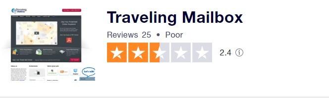 Anytime Mailbox Reviews | Trustpilot